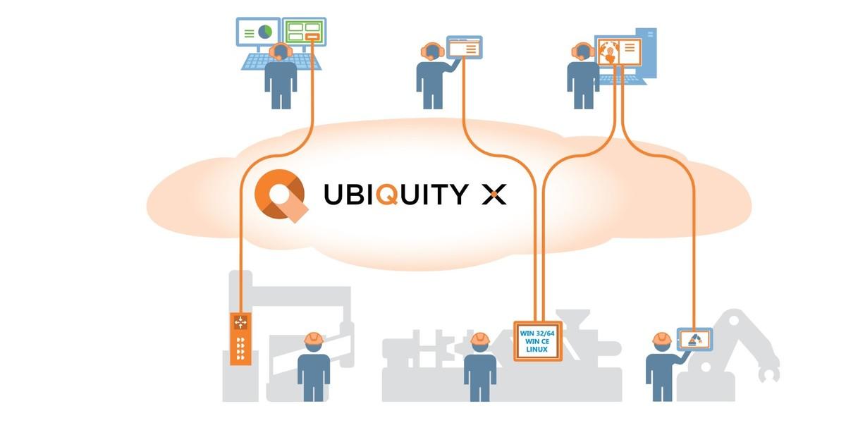 UBIQUITY X